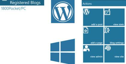 WordPress app for Windows, publish WordPress blogs, edit WordPress blog on smartphones