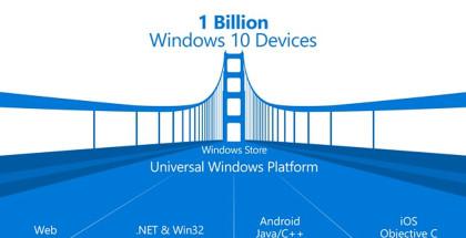 Universal Windows platform. Windows 10, Windows 10 mobile